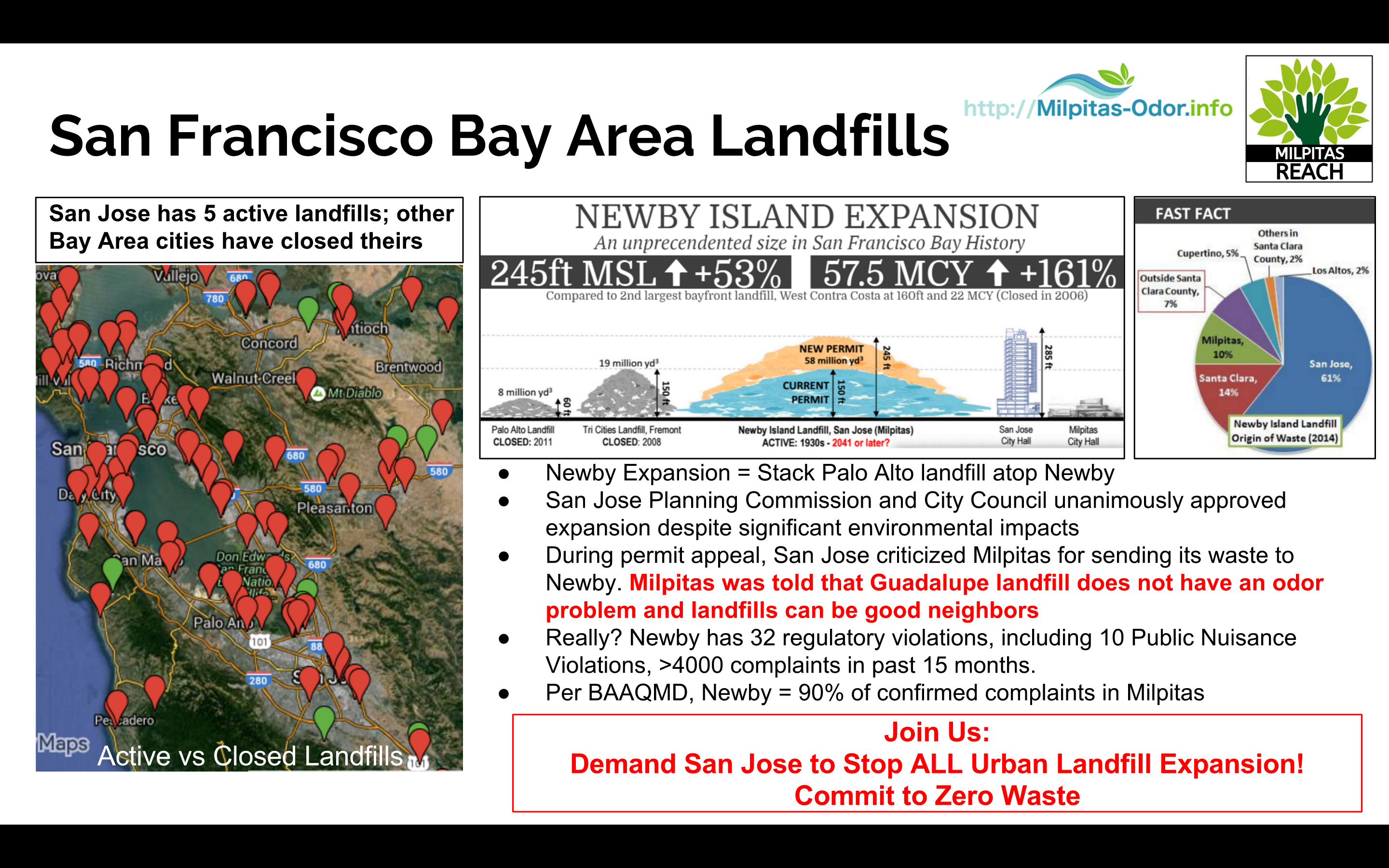SF Bay Area Landfills Info
