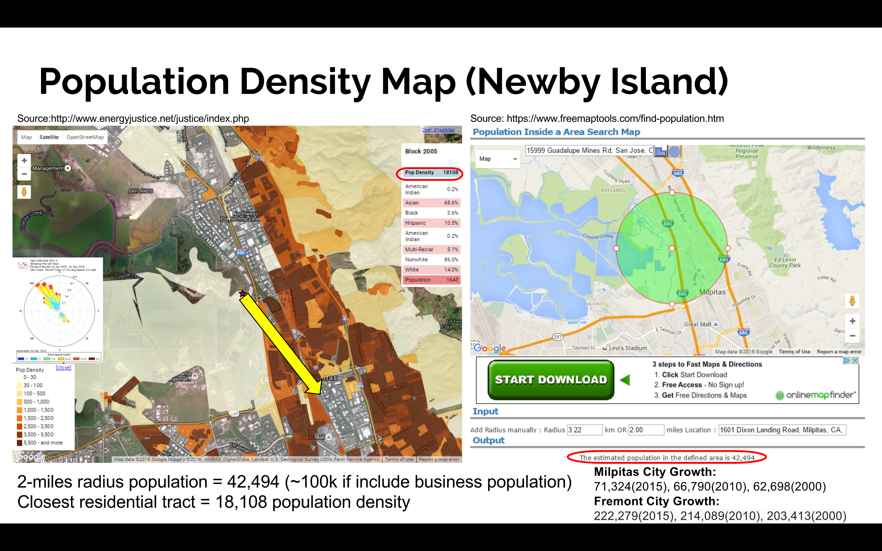 Newby Area Population Density Map